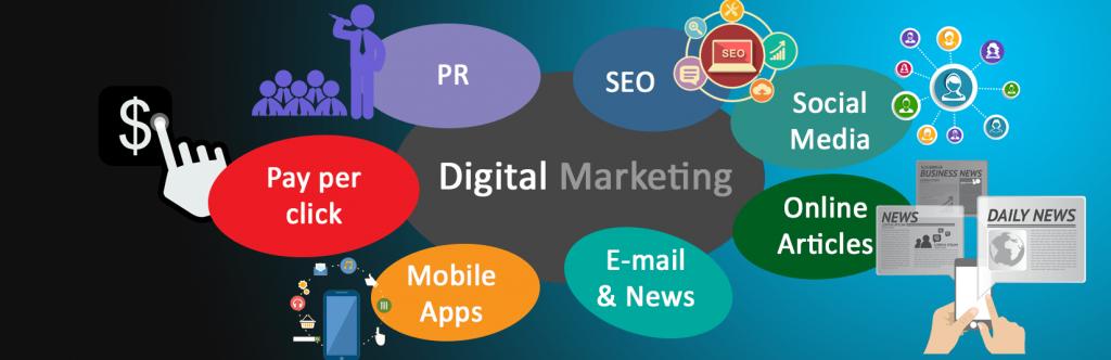 Digital-Marketing-banner
