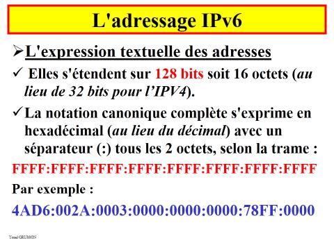 IP601