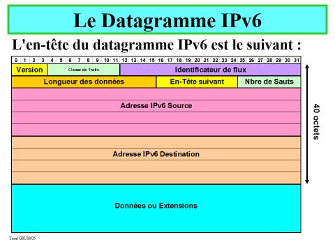 IP6LTE